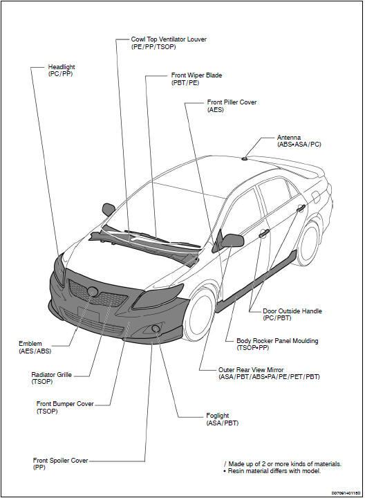 Toyota Seat Repair