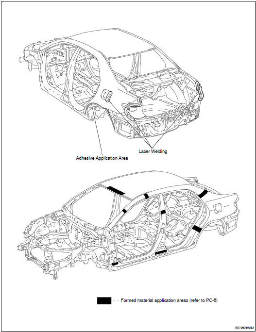 toyota corolla body repair manual about this vehicle introduction rh tcorolla net car body repair manual pdf car body repair manual