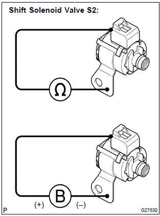 Toyota Corolla Repair Manual: Inspection procedure - Shift