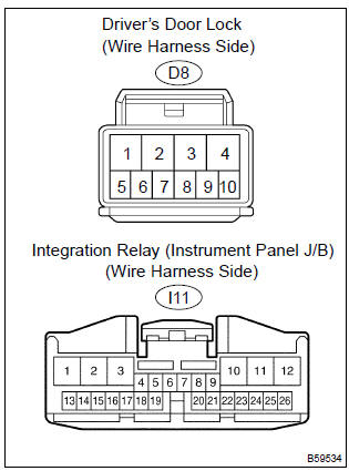 5 check wire harness (driver's door lock integration relay)