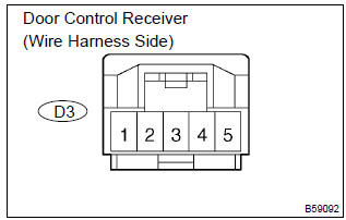 12 Check wire harness (door control receiver body ground)  sc 1 st  Toyota Corolla Repair Manual & Toyota Corolla Repair Manual: Inspection procedure - Only wireless ... pezcame.com