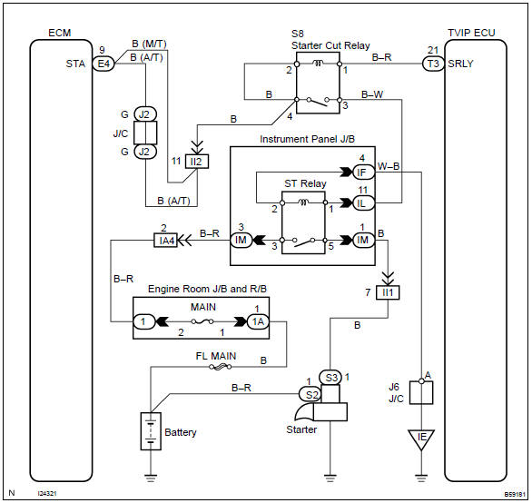 Toyota Corolla Repair Manual  Circuit Description - Starter Cut Relay Circuit