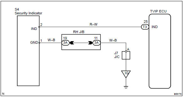 Home Alarm System Wiring Diagram Wiring Harness Wiring Diagram
