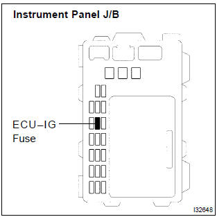 Remove The Ecu Ig Fuse From Instrument Panel J B