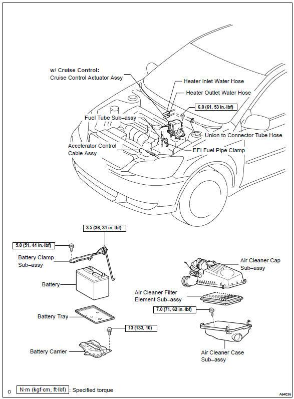 Toyota Corolla Repair Manual Components