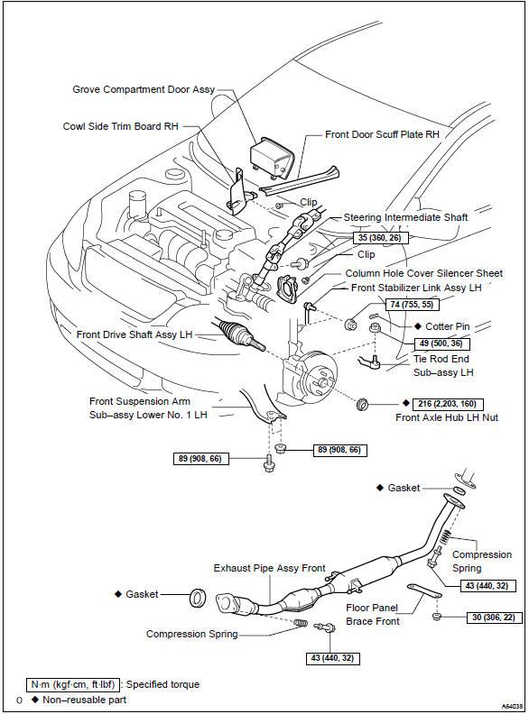 Toyota Engine Repair