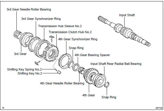 toyota corolla repair manual components input shaft assy c59 rh tcorolla net what are the three major components of a 4wd manual transmission assembly Manual Transmission Parts