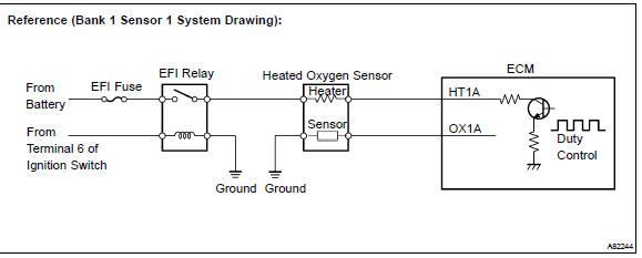 2003 Ford F150 O2 Sensor Diagram